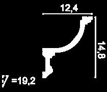 wymiary C901